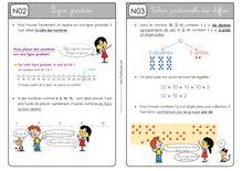 Mathématiques CE1 – Organisation des séances, exercices et leçons : Périodes 1 et 2 - Unité 2 Leçons