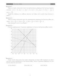 Chapitre sur les généralités sur les fonctions Activité 11
