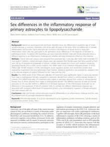 Sex differences in the inflammatory response of primary astrocytes to lipopolysaccharide