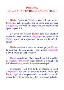 Phèdre (résumé court) de Racine