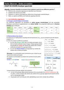 Cours sur l'analyse spectrale - physique-chimie terminale S