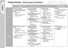 Mathématiques CE1 – Programmations (Cap Maths + Ermel) - Programmation CE1 Mathématiques