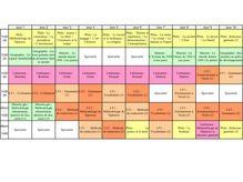 Bac L - Planning révisions