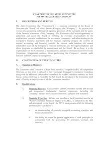 CHARTER FOR THE AUDIT COMMITTEE