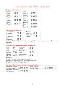 Fiche de vocabulaire : jours, semaines, mois, années, saisons, date en chinois