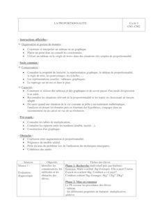 Exercice sur la proportionnalité pour CM1-CM2