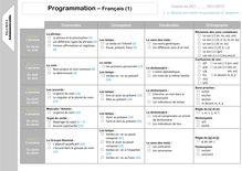 Programmation CE1 – Français - Ma programmation annuelle CE1 – 2011/2012