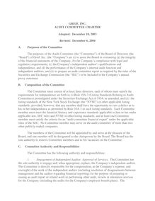 Audit Committee Charter final version posted 3-08
