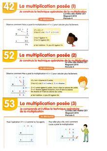 Cours de multiplication CE2