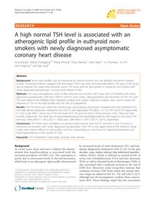 A high normal TSH level is associated with an atherogenic lipid profile in euthyroid non-smokers with newly diagnosed asymptomatic coronary heart disease