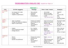 Le programme anglais en classe de CM2