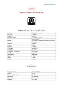 Il vocabolario della casa in francese - imparare il francese online