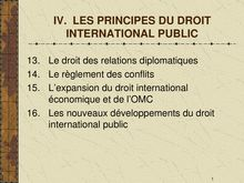 Les principes du droit international public