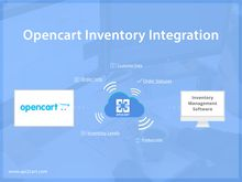 Opencart inventory integration
