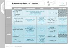 Outils pour le maître – Programmations CP - Camille programmation allemand