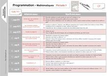 Mathématiques CP – J'apprends les maths avec Picbille - Camille programmation mathématiques