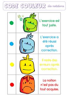 Outils pour la classe – Affichages fonctionnels - Code couleur des notations