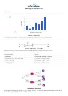 exercices corrigés-statistiques et probabilités